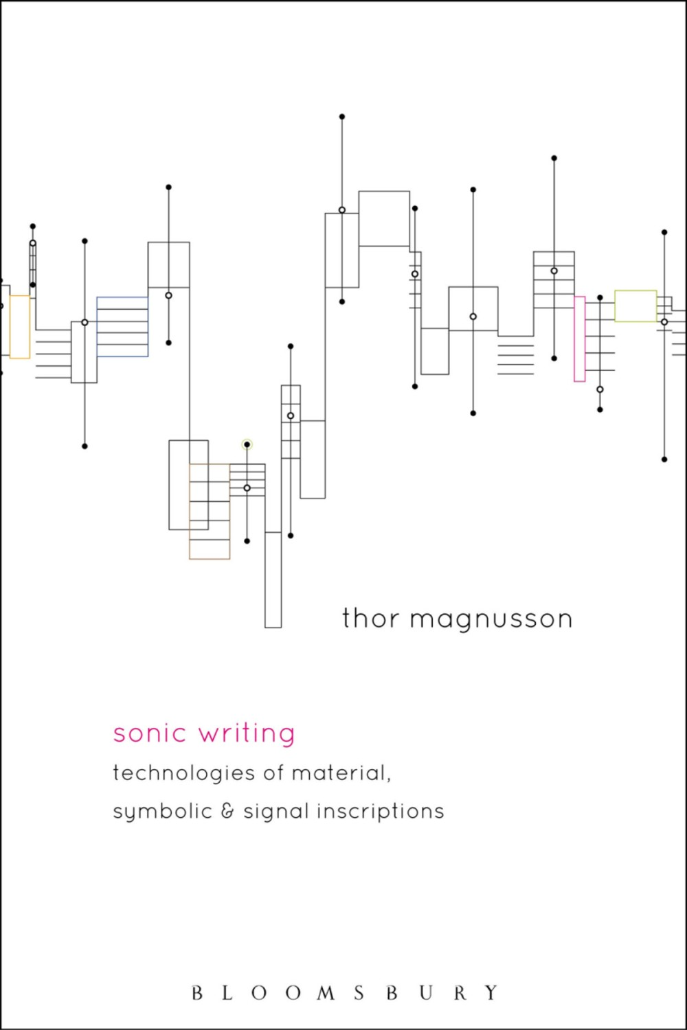Magnusson_Thor_Sonic_Writing_Technologies_of_Material_Symbolic_and_Signal_Inscriptions_2019